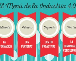 menu_industria_4